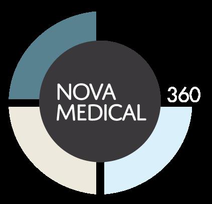 Healthcare Marketing Agency Nova Medical 360